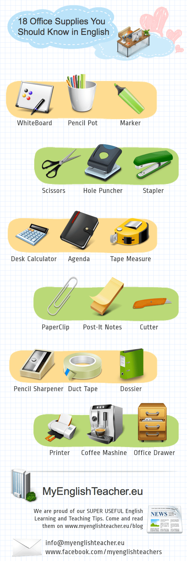18 office supplies you should know in english infographic for Bureau in english