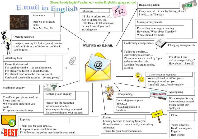 Learn to Write in English