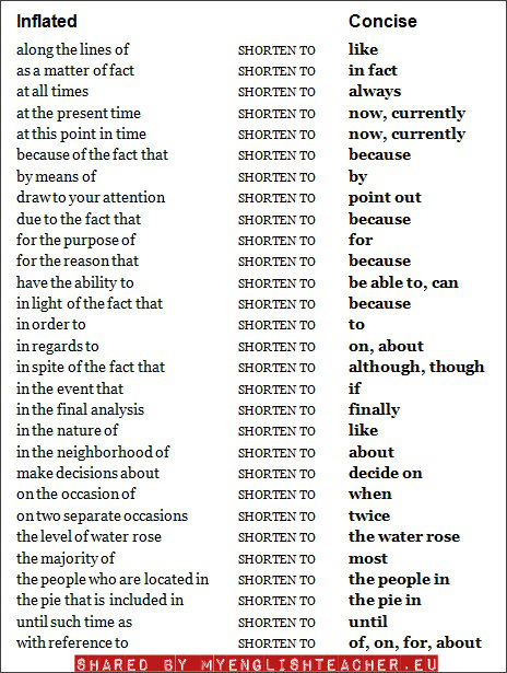 Formal words to put in a essay