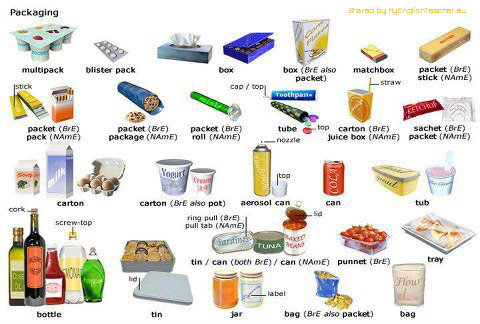 English Vocabulary With Pictures 13 Pictures To Improve