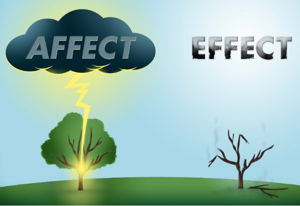 Affectingyou: Affect Vs Effect: Quick Explanation With 21 Amazing Examples