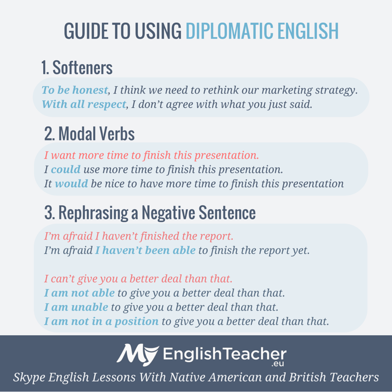 Phrases to Use in Diplomatic English