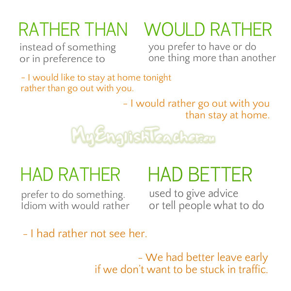 Rather Than, Would Rather,Had Rather and Had Better