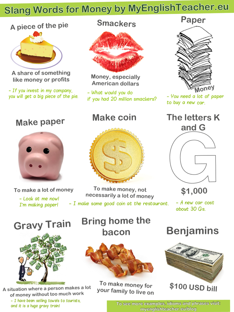 Slang Words for Money by MyEnglishTeacher.eu