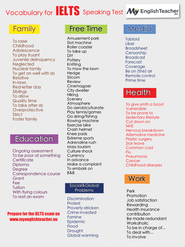 list of vocabulary to use in essays Useful words and complex vocabulary for essays in all subjects from gcse b-a up to a-level a grade or university find a checklist to use with this list here how to understand what questions are asking you to do.