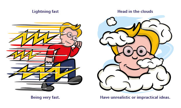 Weather Idioms And Phr...