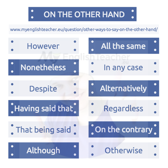 other ways to say on the other