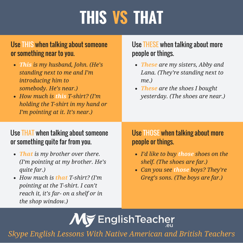 how to wish the other people in english