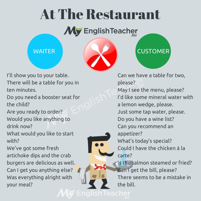 At the restaurant for Cuisine vocabulary