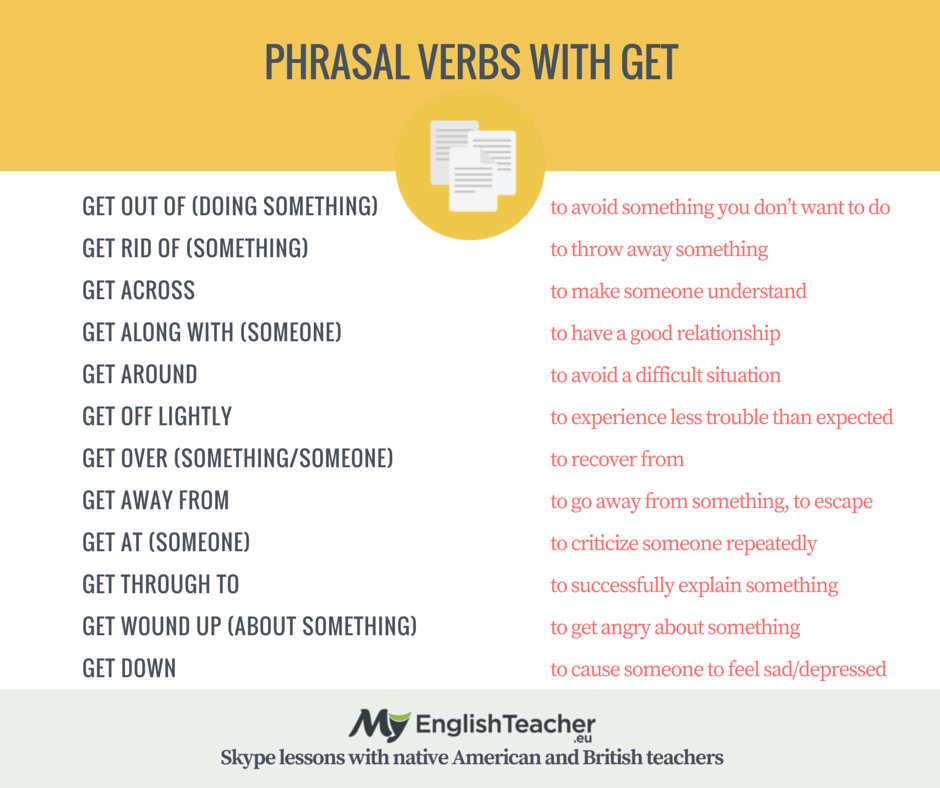 List Of Phrasal Verbs With Get! - Myenglishteacher.Eu