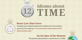 idioms about time