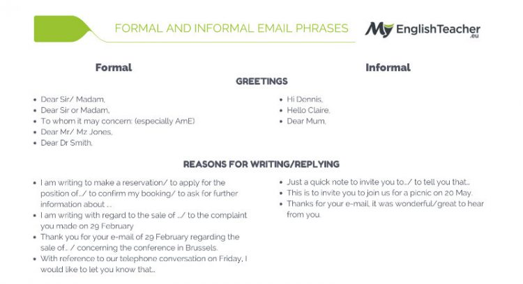 Formal and informal greetings email phrases myenglishteacher blog formal and informal greetings email phrases m4hsunfo