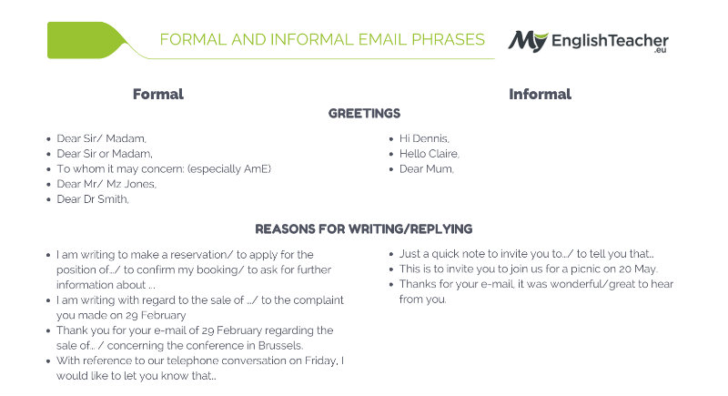 Formal and Informal Greetings Email Phrases