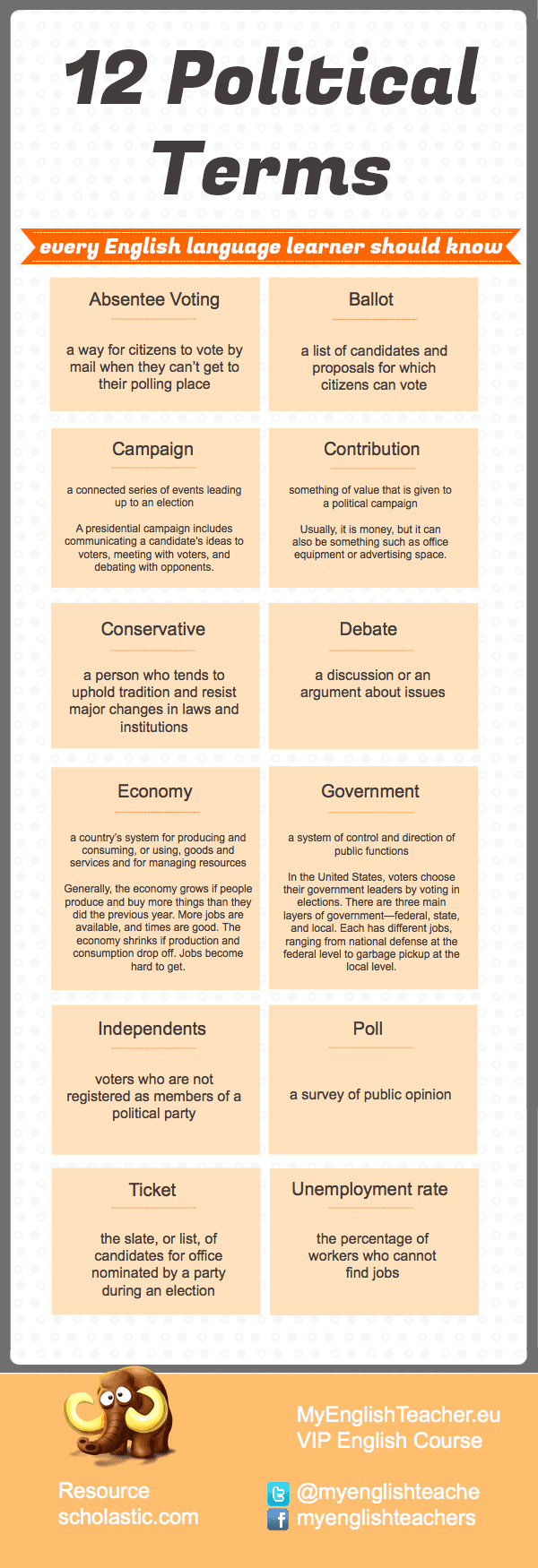 12 Political Terms Every English Language Learner Should Know (Infographic)