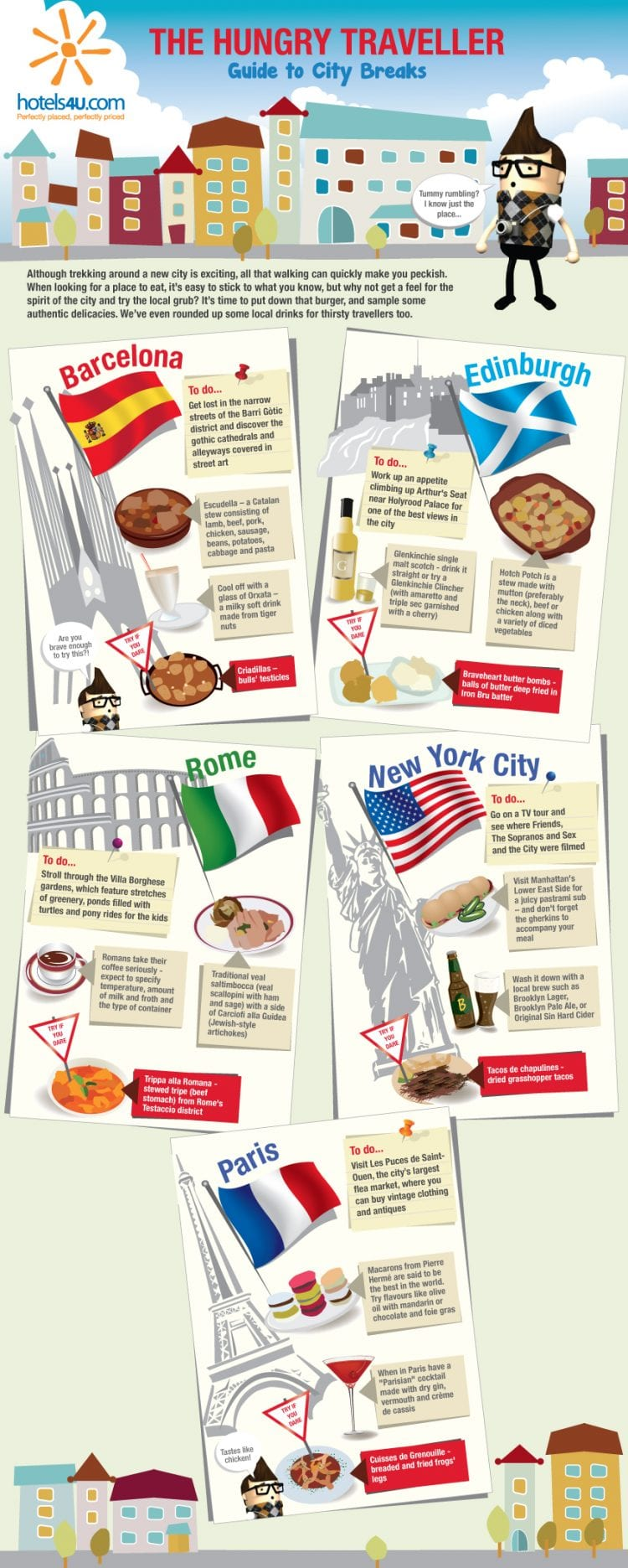 5 Capitals, 16 Eating Tips Your Guide Won't Tell You About (Infographic)