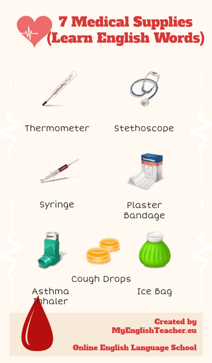 7 Medical Supplies (Learn English Words)
