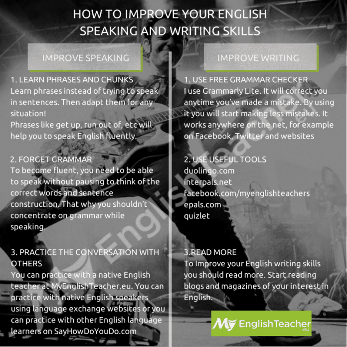 How to Improve Your English Speaking and Writing Skills