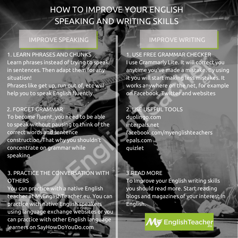 essay about how to improve english Communication is an aspect of our everyday life communication involves micro, macro, and global levels of our society and culture without communication, we would not be able to do our everyday tasks such as going to work or having a relationship there are a variety of interpersonal skills that can be.