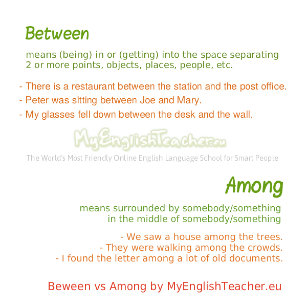 Between Vs Among By MyEnglishTeachereu