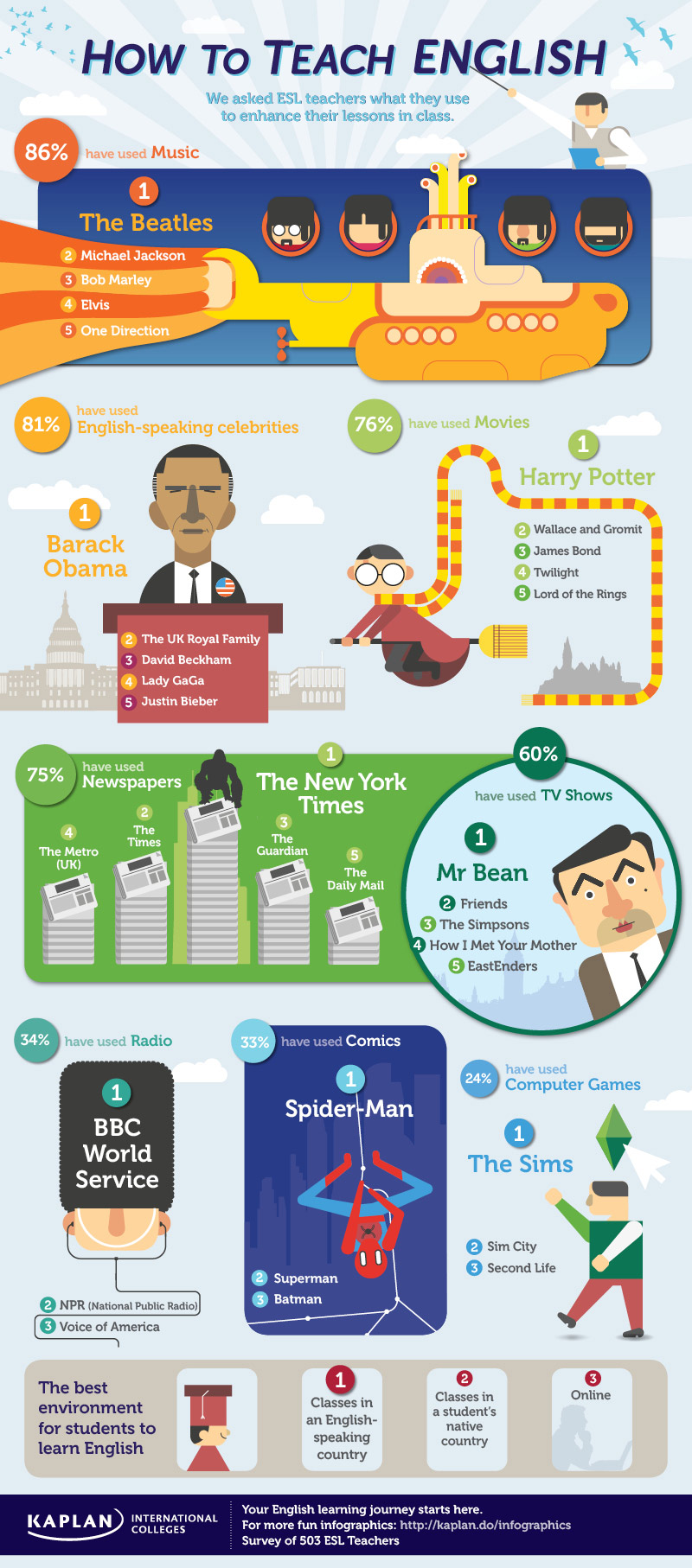 how_to_teach_english_infographic
