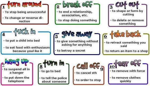 Most common phrasal verbs