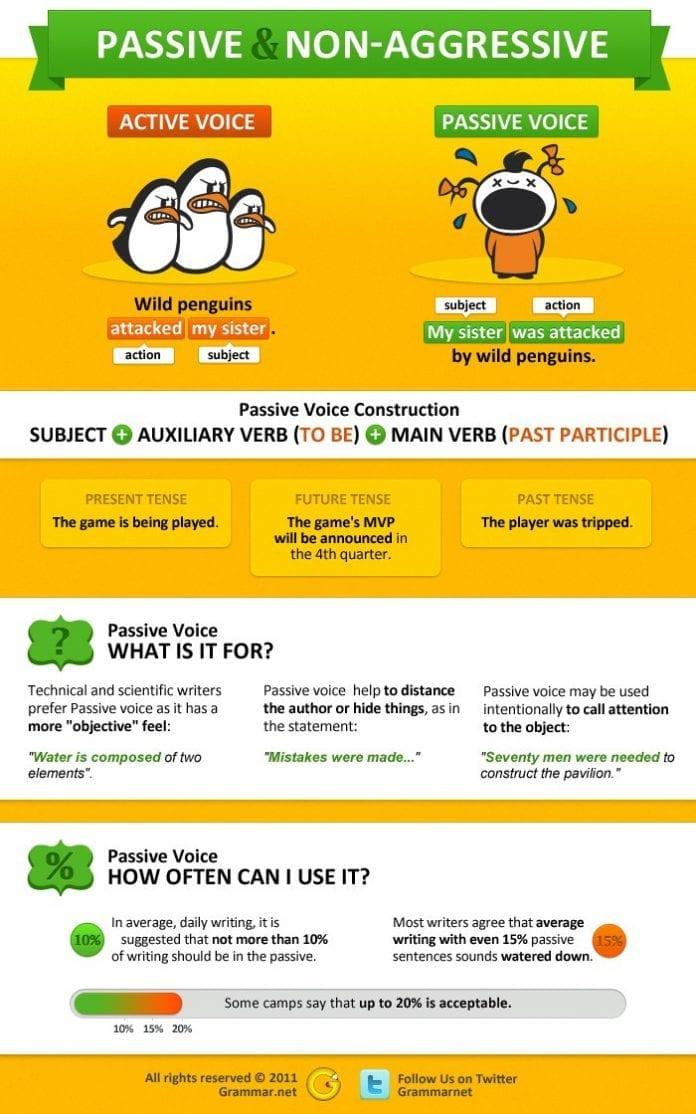 how to use passive voice