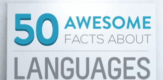 50 facts about languages logo