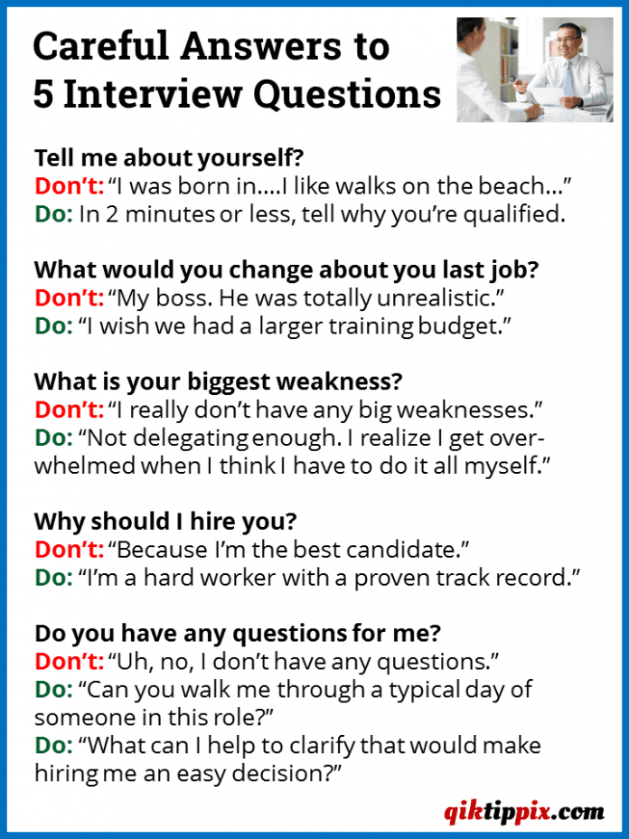 Interview Questions and Answers to Prepare You for a Job ...