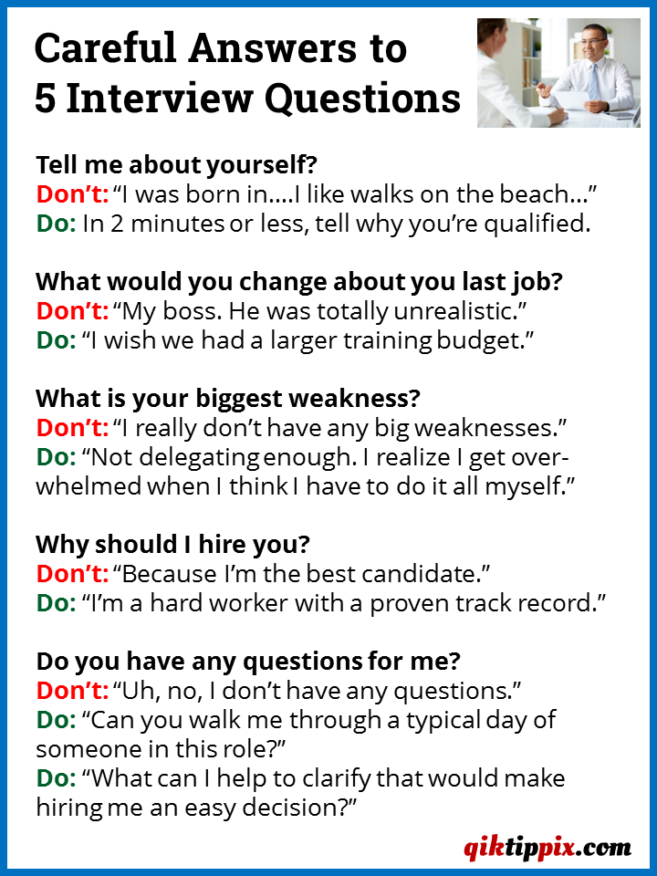 Interview Questions and Answers to Prepare You for a Job