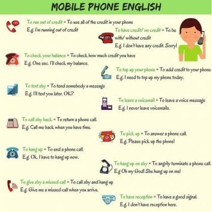 phone conversation phrases