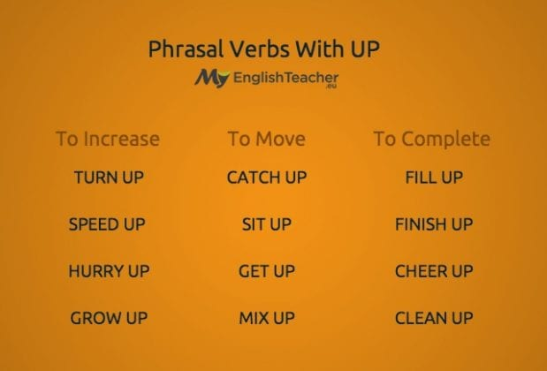 Phrasal Verbs With UP Separated into 3 Main Categories to ...