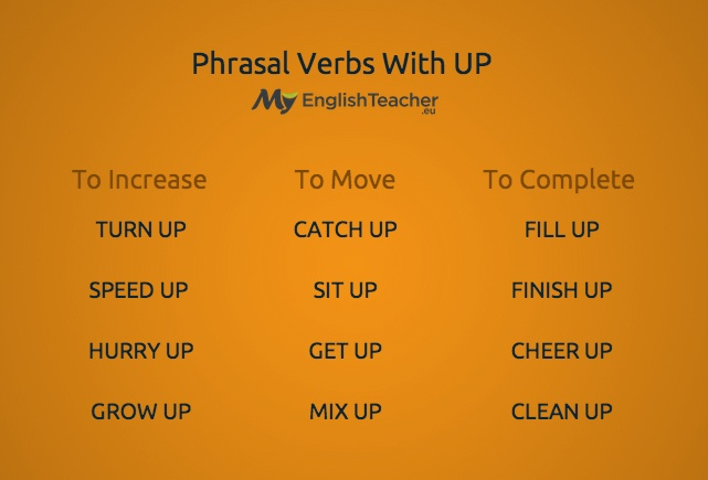 phrasal vebs with up