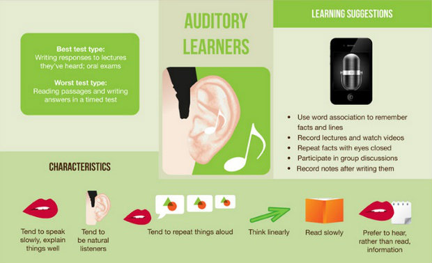 auditory learner info