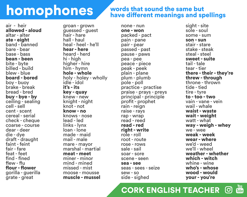 What is a homophone? ›› Homophones list 📝👩 💼›› 50 words