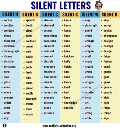 List Of Words With Silent Letters In English