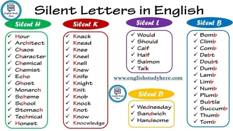 🥁 List of Words With Silent Letters in English