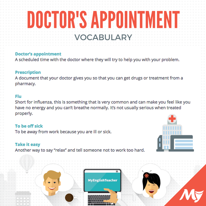 doctor's appointment vocabulary