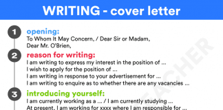 cover letter sample format