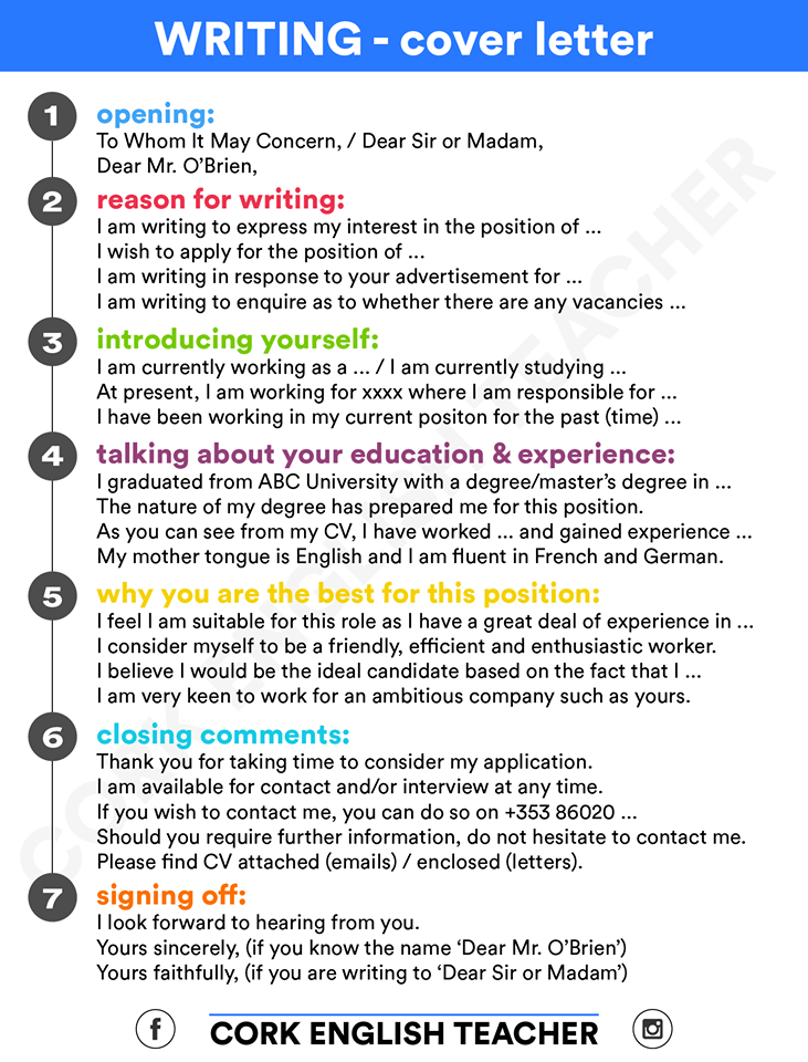 format of a cover letter for job application