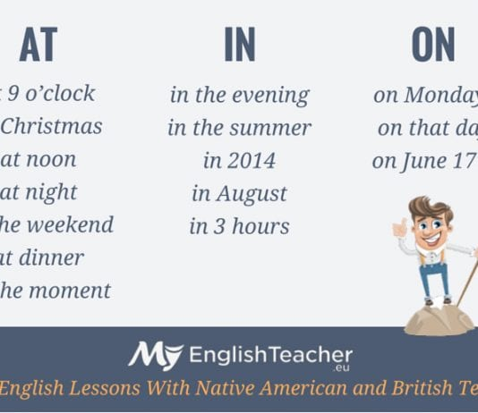 Use of AT IN ON in English Grammar (Time)