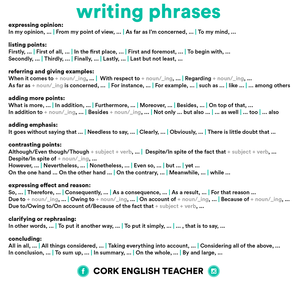 useful expressions english essay Being inspired and following some basic rules of writing may not be enough to create an outstanding essay your great ideas can be ignored and underrated if your vocabulary is poor with the 20 useful words and phrases for top-notch essays infographic, you will learn how to use 20 useful phrases.
