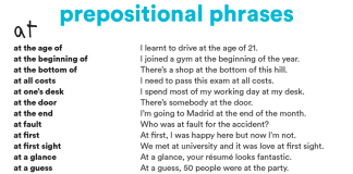 prepositional-phrases-with-at
