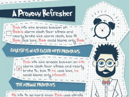 pronoun definition