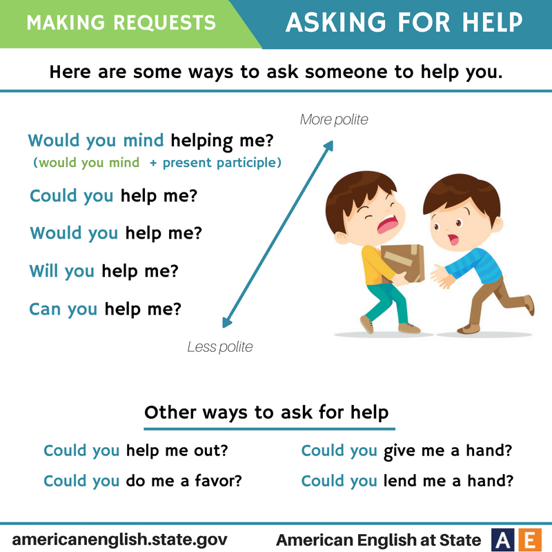 How to ask someone for help