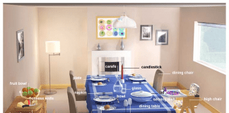 dining room furniture vocabulary