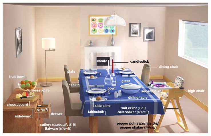 Dining room furniture vocabulary list myenglishteacher for Living room vocabulary