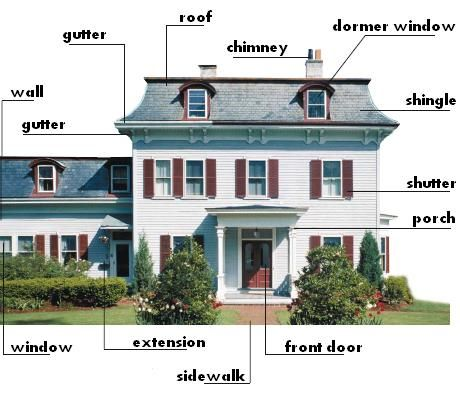 front entrance vocabulary