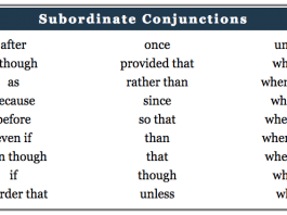 24 subordinating conjunctions because since like when if as