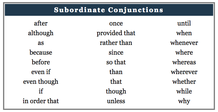 24 subordinating conjunctions: because, since, like, when, if, as