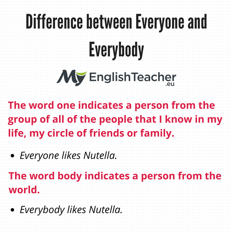 everyone is or everyone are grammar